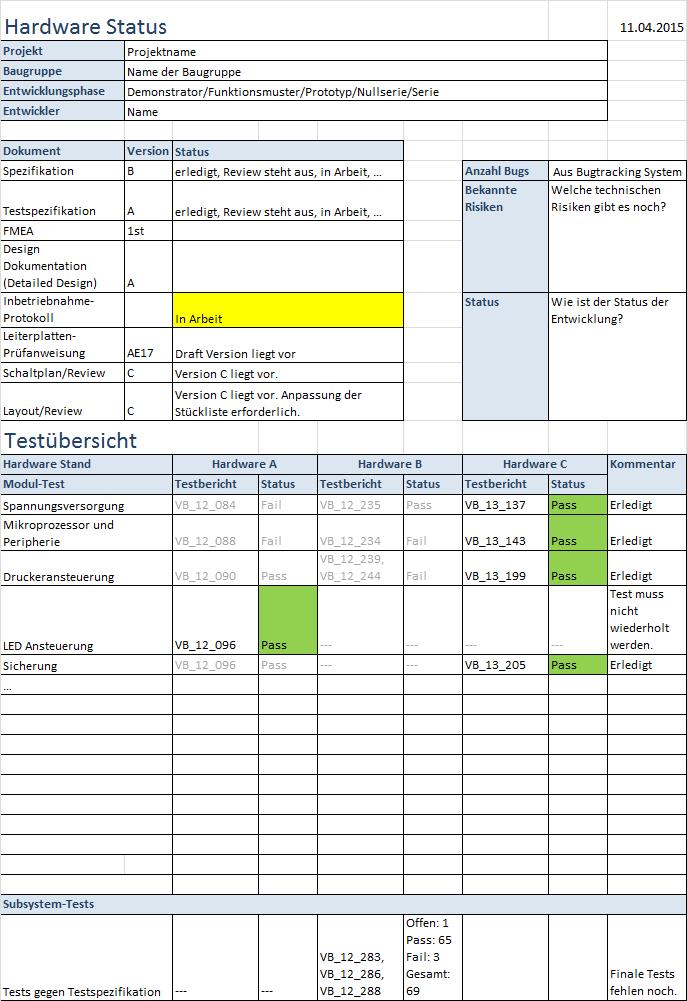 Beispiel einer Status-Übersicht für eine Hardware