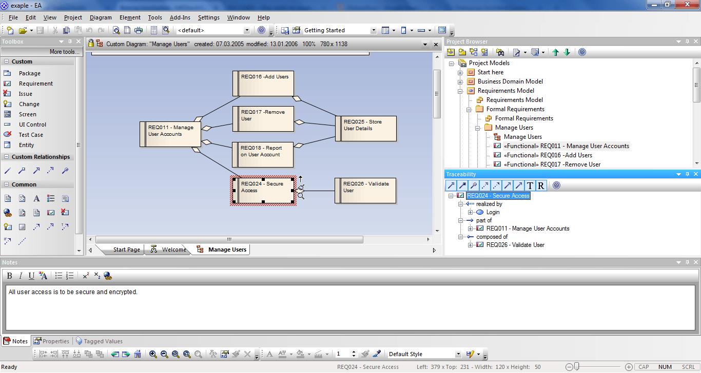 Enterprise Architect Anforderungen